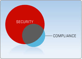 Security does NOT EQUAL Compliance