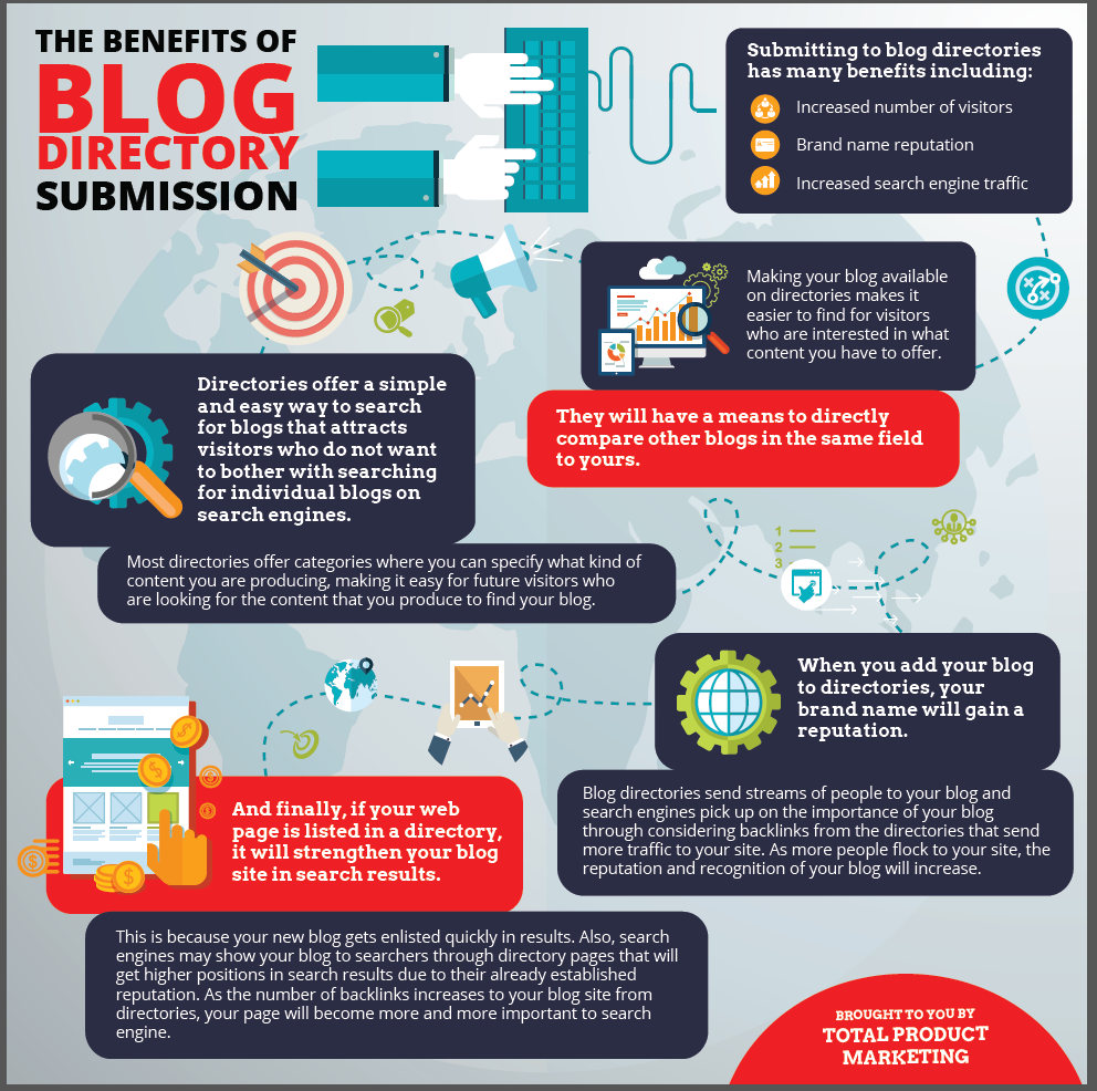 Benefits of Blog Directory Submission