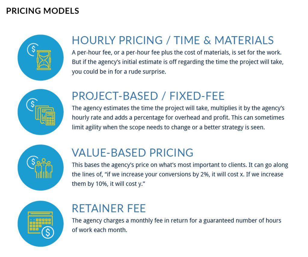 Common digital marketing agency pricing models