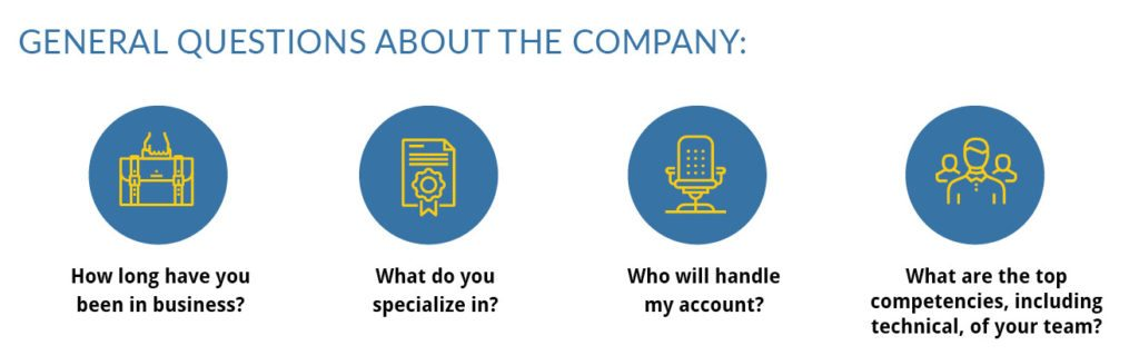 General questions to ask a digital marketing agency.