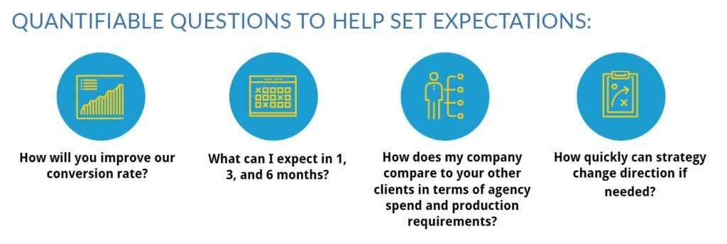 Quantifiable questions you should ask to help set expectations.