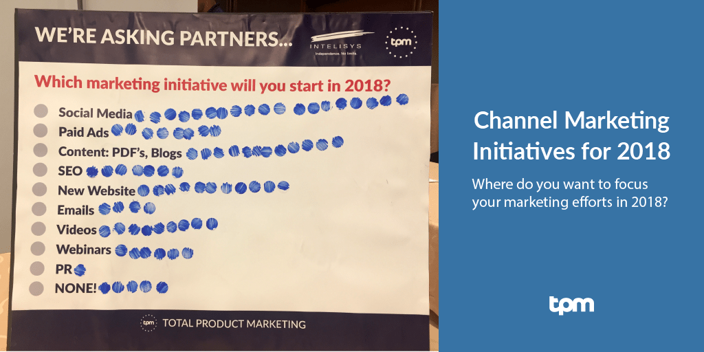 Results of TPM's Marketing Survey at Channel Connect 2017