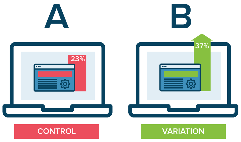 A/B Testing in Google Analytics